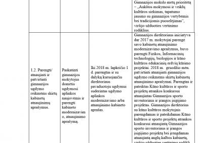 Ataskaita 2018 (5)